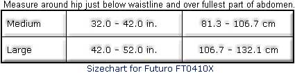 Size Chart For Futuro Surgical Binder And Abdominal Support