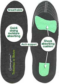 Insoles: Greenyarn Eco-fabric Green Feet Insole (size 28Kb)